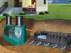 kak obustroit kanalizaciyu v chastnom dome